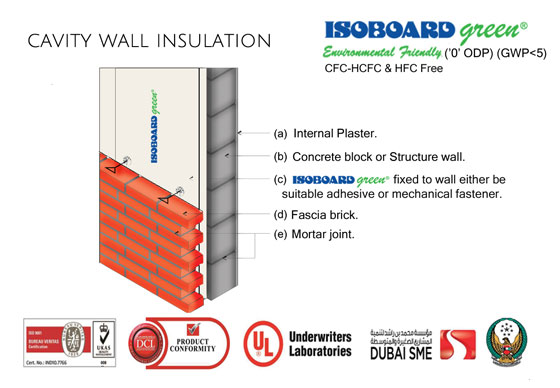 Wall Insulation Product : Isofoam